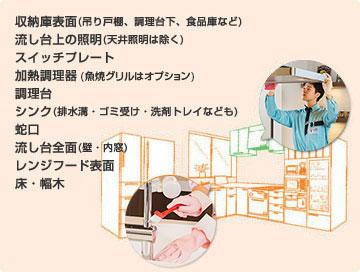 キッチン06